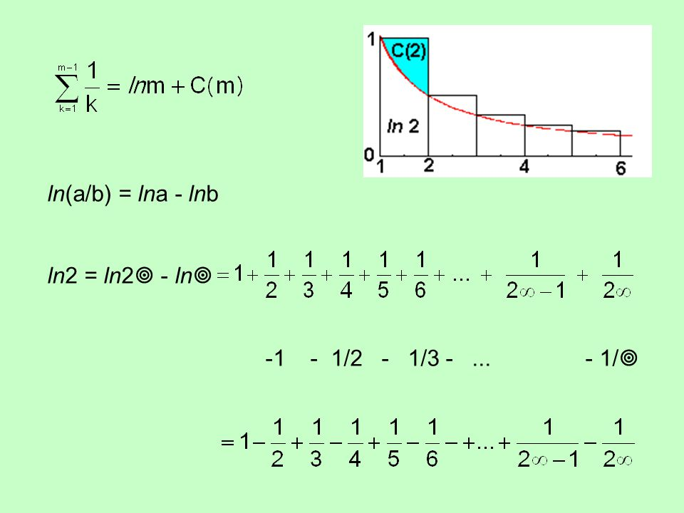 ln(a/b) = lna - lnb ln2 = ln2 - ln -1 - 1/2 - 1/3 - ... - 1/
