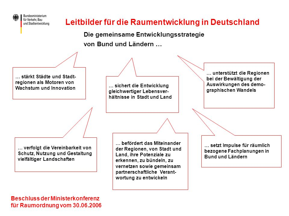 Leitbilder für die Raumentwicklung in Deutschland