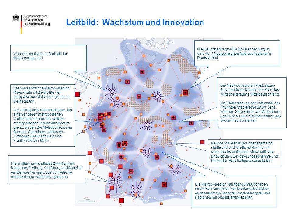 Leitbild: Wachstum und Innovation