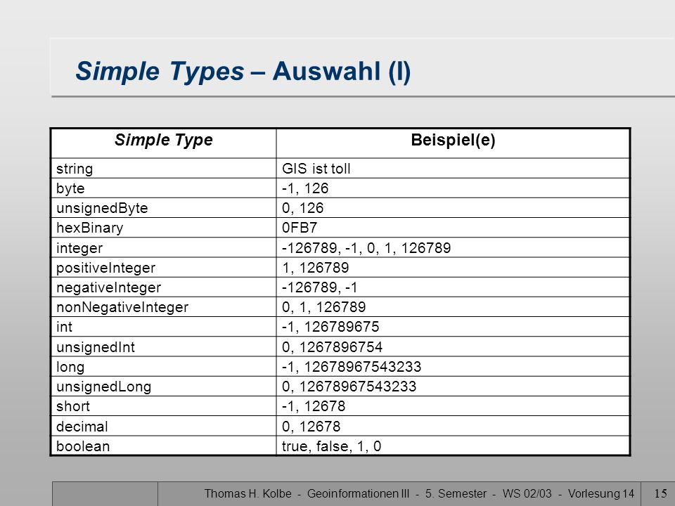 Simple Types – Auswahl (I)