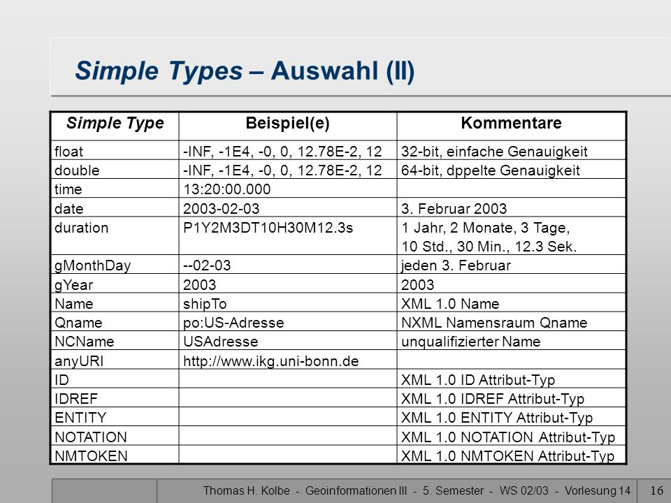 Simple Types – Auswahl (II)