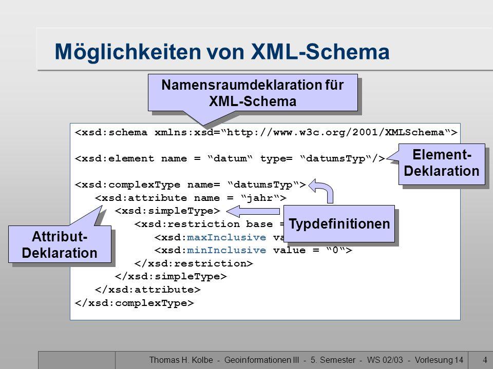 Möglichkeiten von XML-Schema
