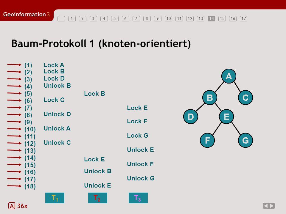 Baum-Protokoll 1 (knoten-orientiert)