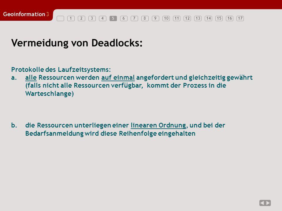 Vermeidung von Deadlocks:
