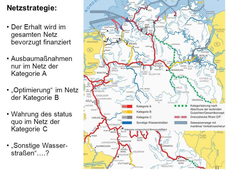 Netzstrategie: Der Erhalt wird im gesamten Netz bevorzugt finanziert