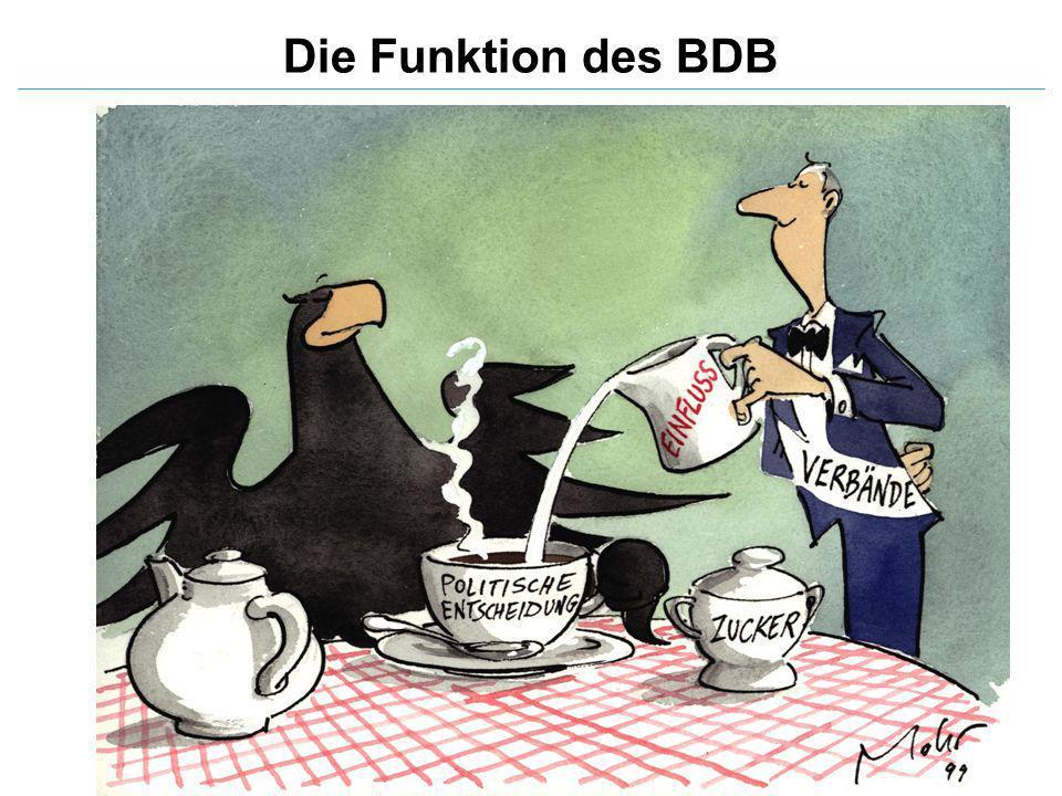 Die Funktion des BDB