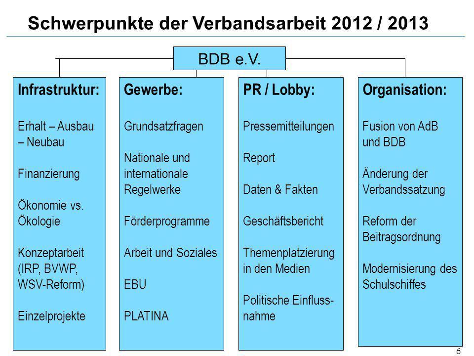 Schwerpunkte der Verbandsarbeit 2012 / 2013