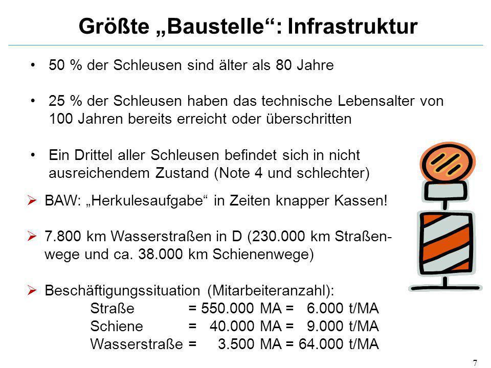 "Größte ""Baustelle : Infrastruktur"