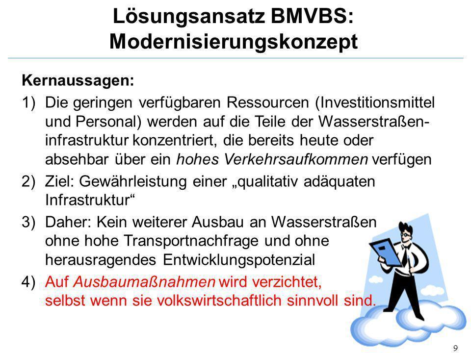 Lösungsansatz BMVBS: Modernisierungskonzept