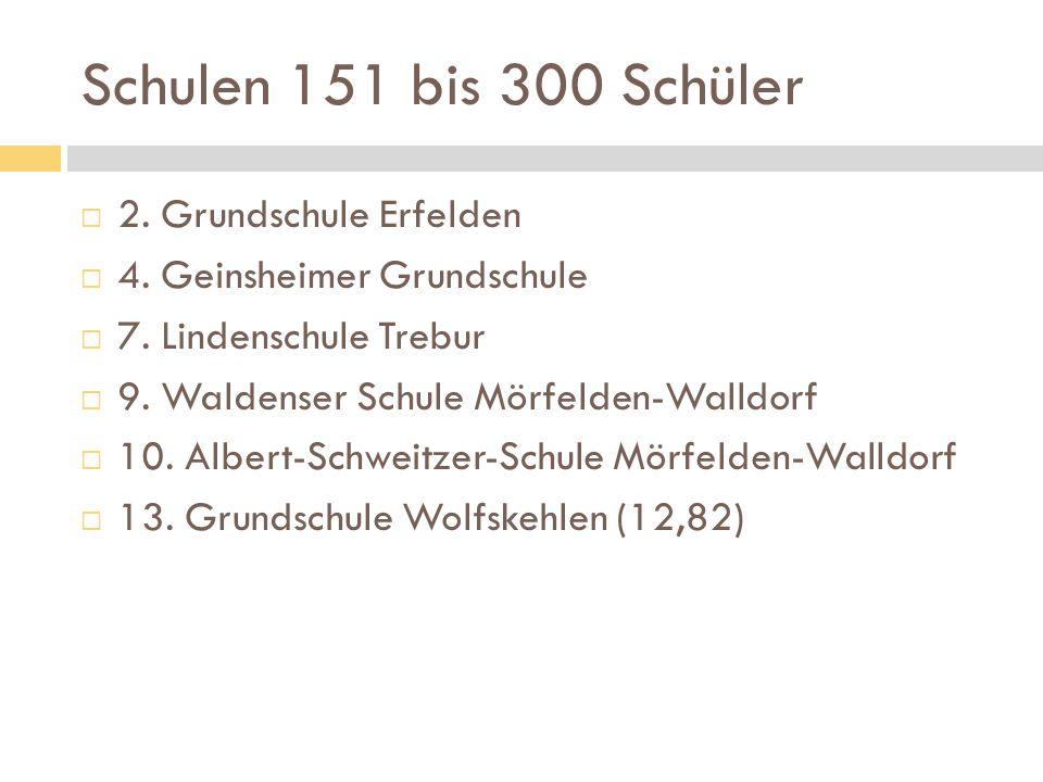Schulen 151 bis 300 Schüler 2. Grundschule Erfelden