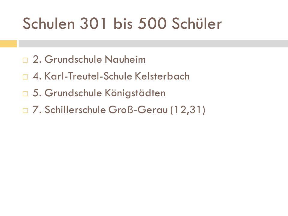 Schulen 301 bis 500 Schüler 2. Grundschule Nauheim