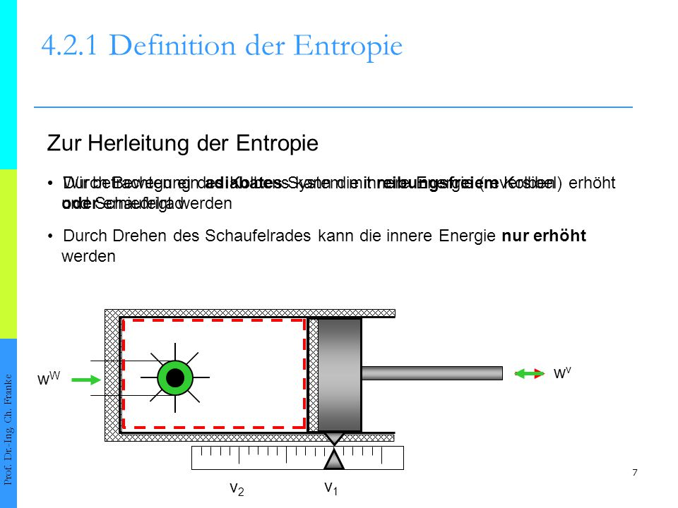 4.2.1 Definition der Entropie