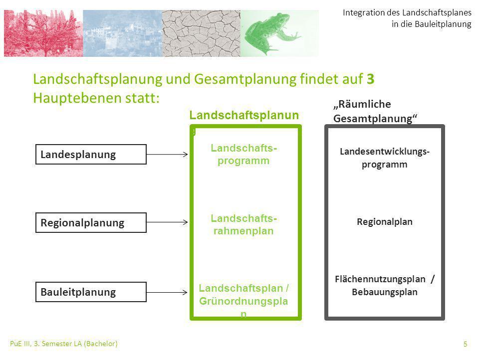 Integration des Landschaftsplanes in die Bauleitplanung