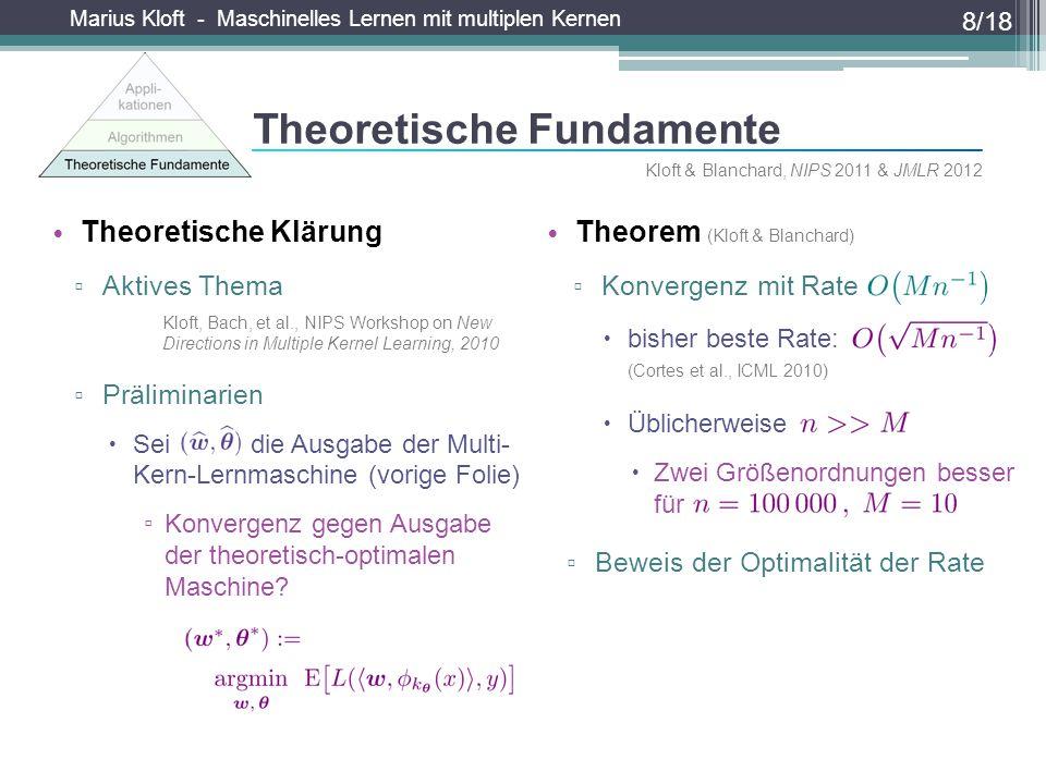 Theoretische Fundamente
