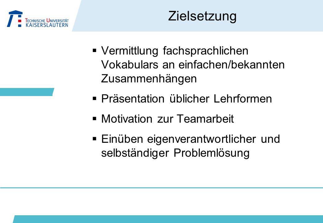 Zielsetzung Vermittlung fachsprachlichen Vokabulars an einfachen/bekannten Zusammenhängen. Präsentation üblicher Lehrformen.