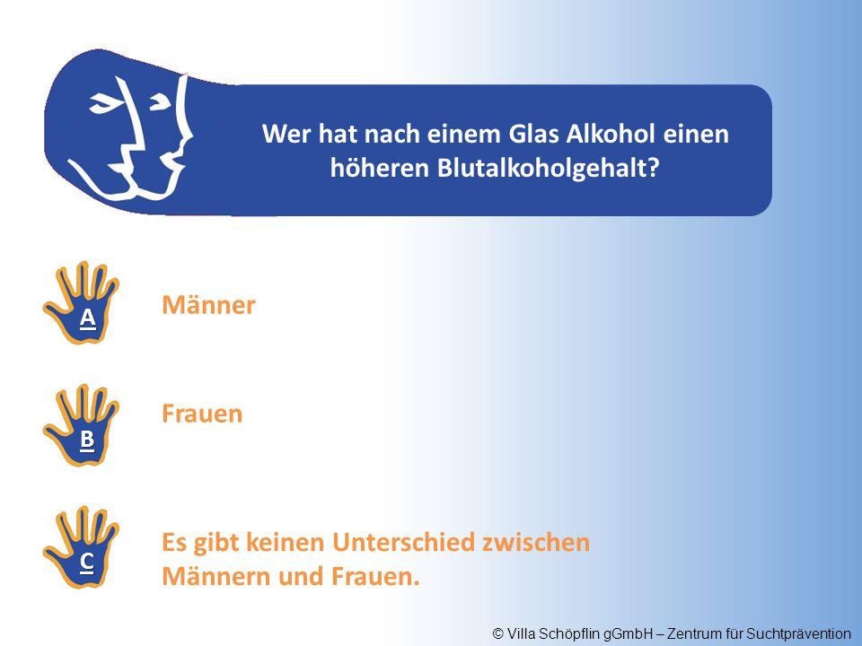 Wer hat nach einem Glas Alkohol einen höheren Blutalkoholgehalt