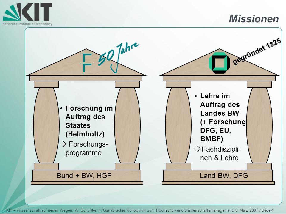 Missionen gegründet 1825. Lehre im Auftrag des Landes BW (+ Forschung DFG, EU, BMBF) Fachdiszipli-nen & Lehre.