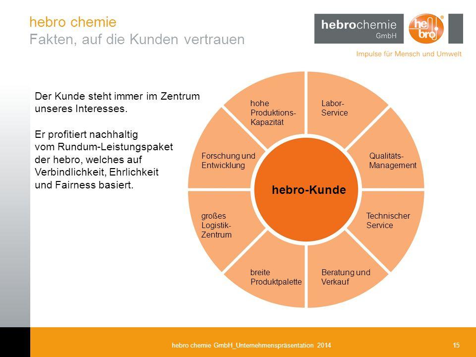 hebro chemie Fakten, auf die Kunden vertrauen