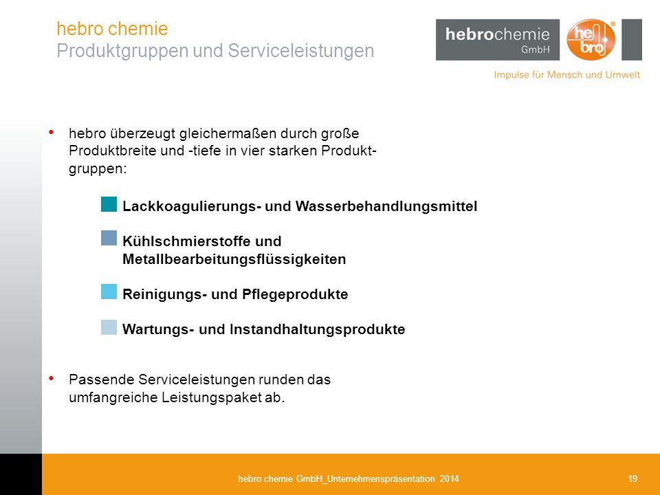 hebro chemie Produktgruppen und Serviceleistungen