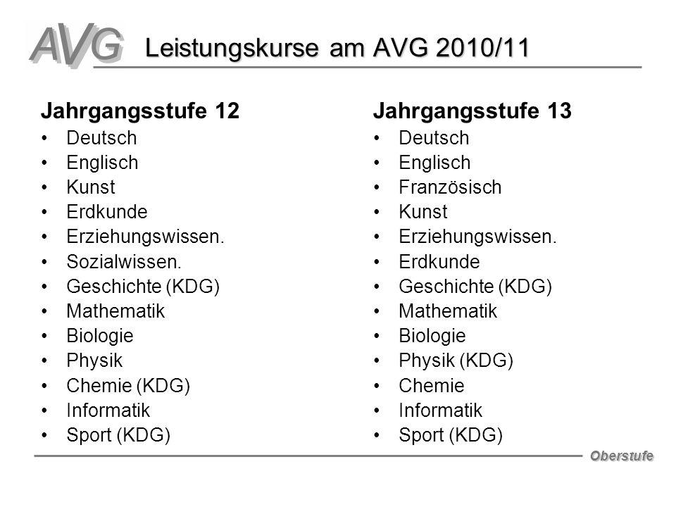 Leistungskurse am AVG 2010/11