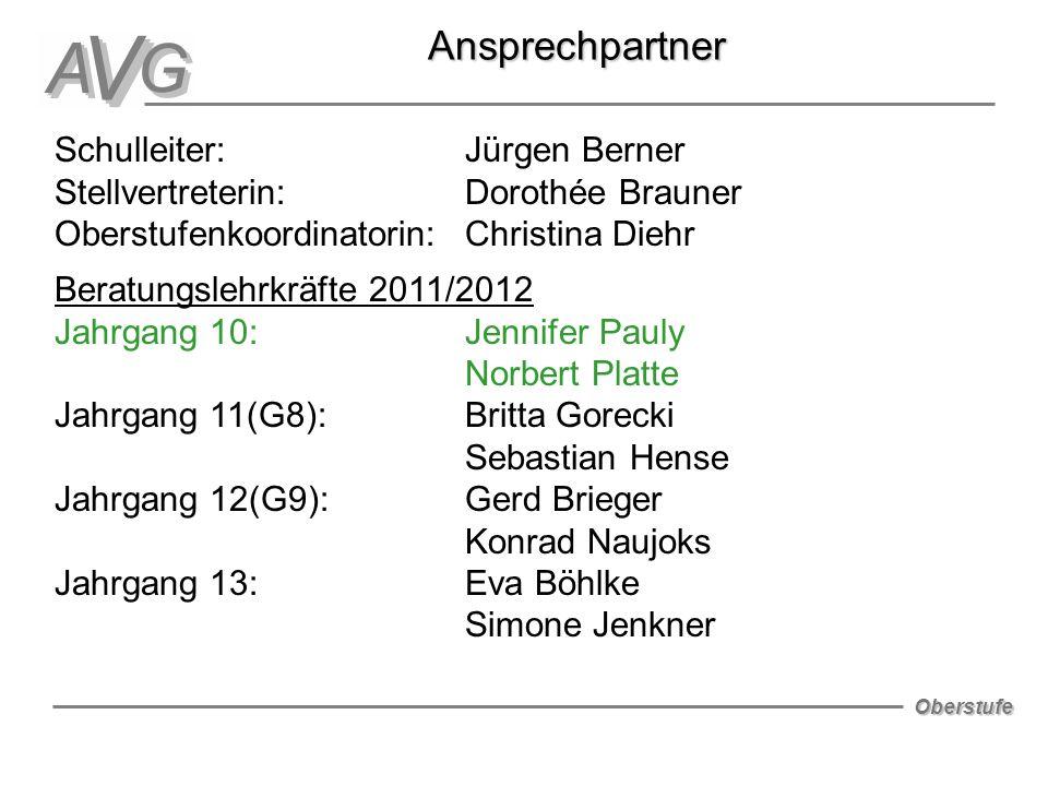 Ansprechpartner Schulleiter: Jürgen Berner