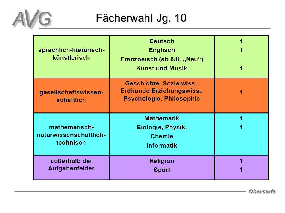 Fächerwahl Jg. 10 sprachlich-literarisch-künstlerisch Deutsch Englisch
