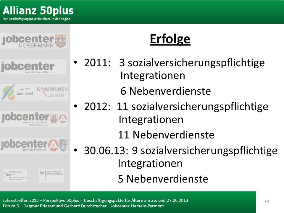 Erfolge 2011: 3 sozialversicherungspflichtige Integrationen