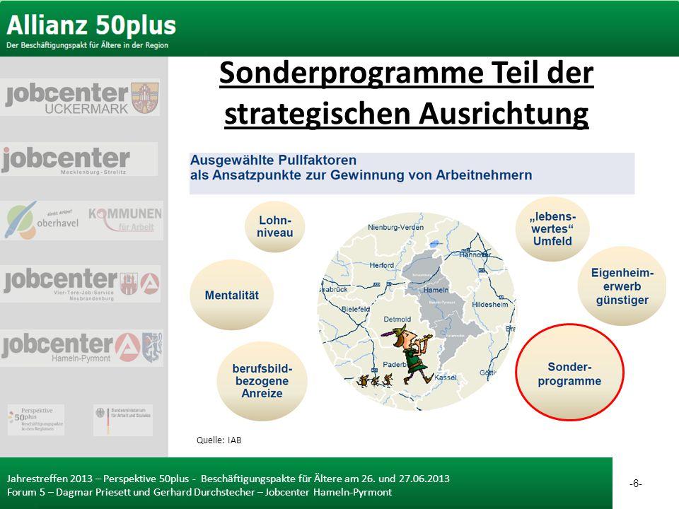 Sonderprogramme Teil der strategischen Ausrichtung