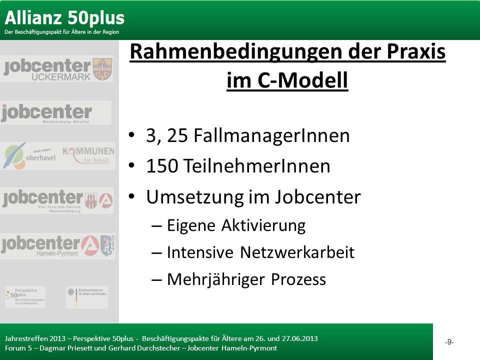Rahmenbedingungen der Praxis im C-Modell