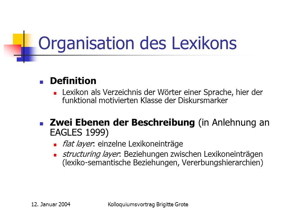 Organisation des Lexikons