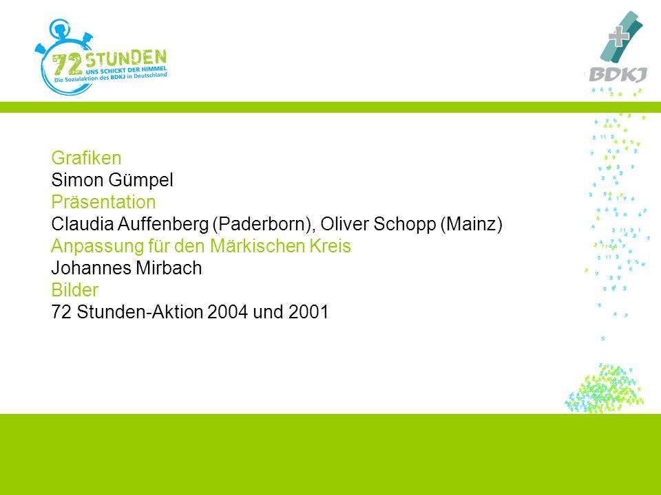 Grafiken Simon Gümpel. Präsentation. Claudia Auffenberg (Paderborn), Oliver Schopp (Mainz) Anpassung für den Märkischen Kreis.