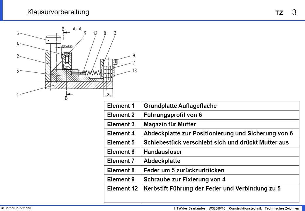 Klausurvorbereitung Element 1 Grundplatte Auflagefläche Element 2