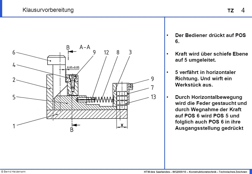Klausurvorbereitung Der Bediener drückt auf POS 6.