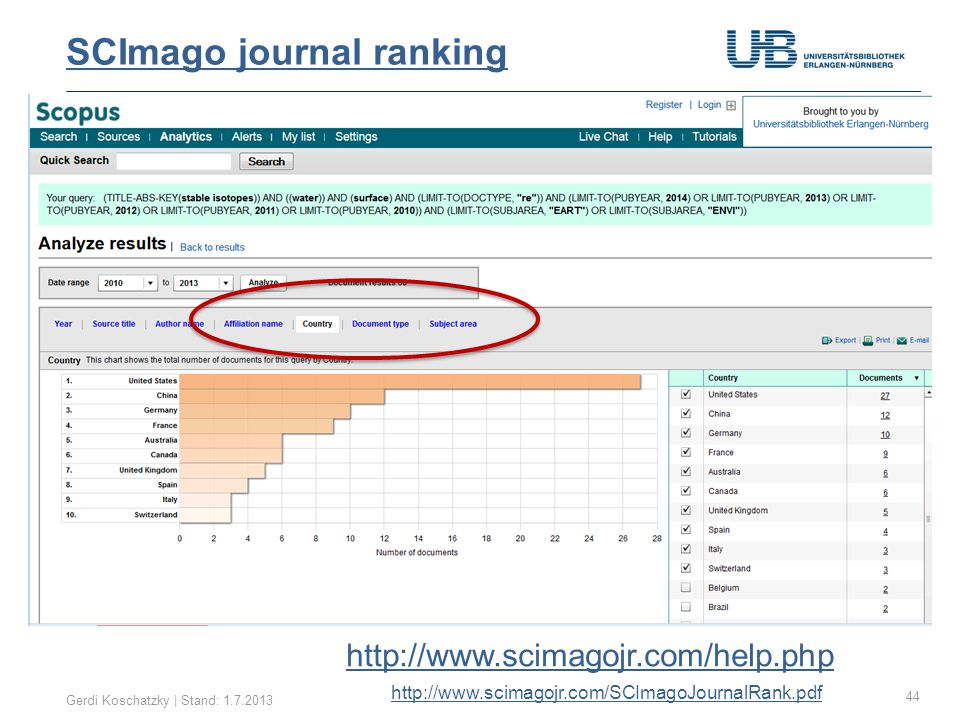SCImago journal ranking