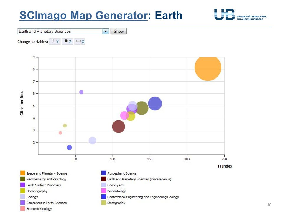 SCImago Map Generator: Earth