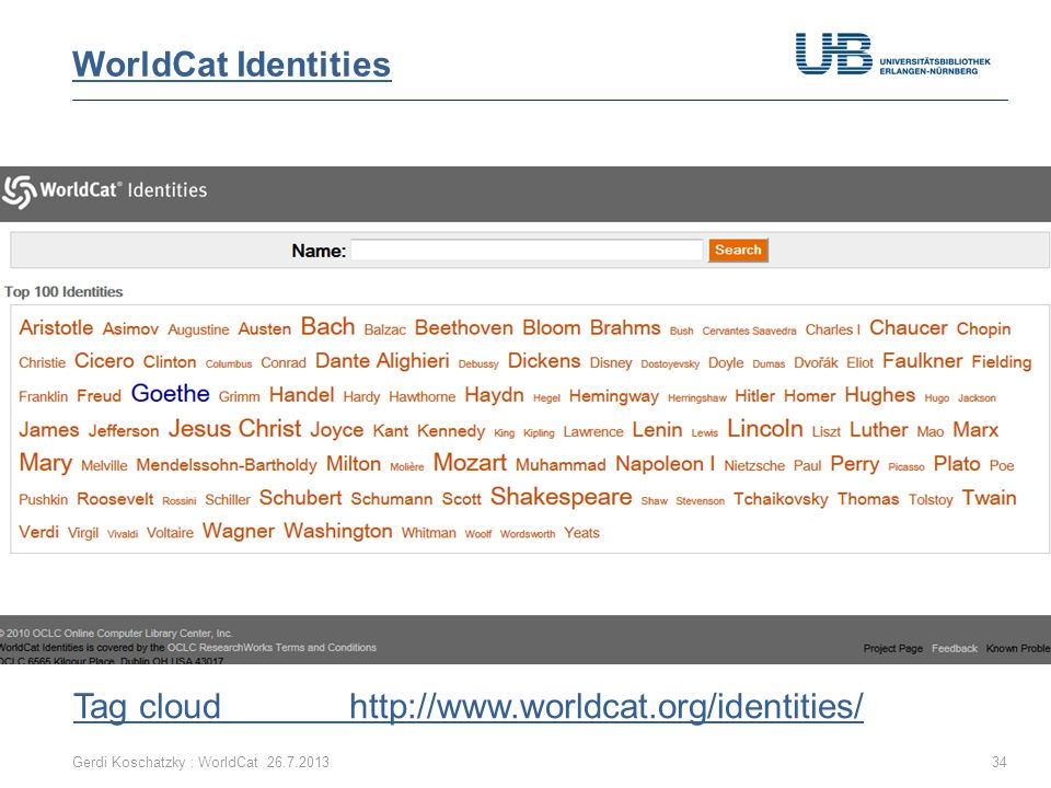 Tag cloud http://www.worldcat.org/identities/