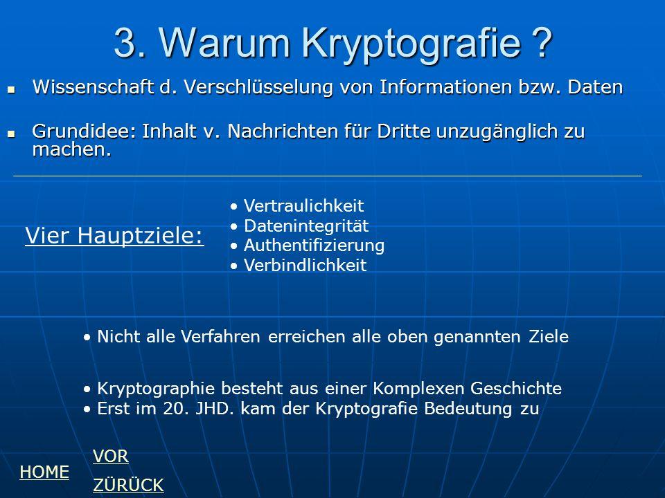 3. Warum Kryptografie Vier Hauptziele: