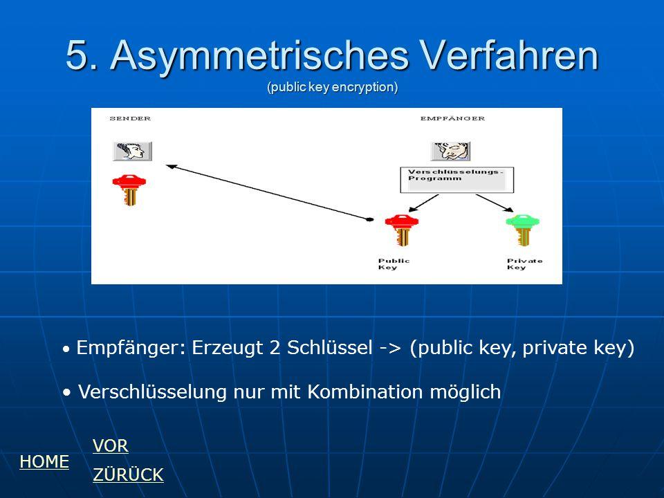 5. Asymmetrisches Verfahren (public key encryption)