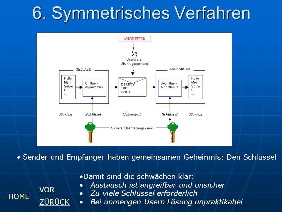 6. Symmetrisches Verfahren