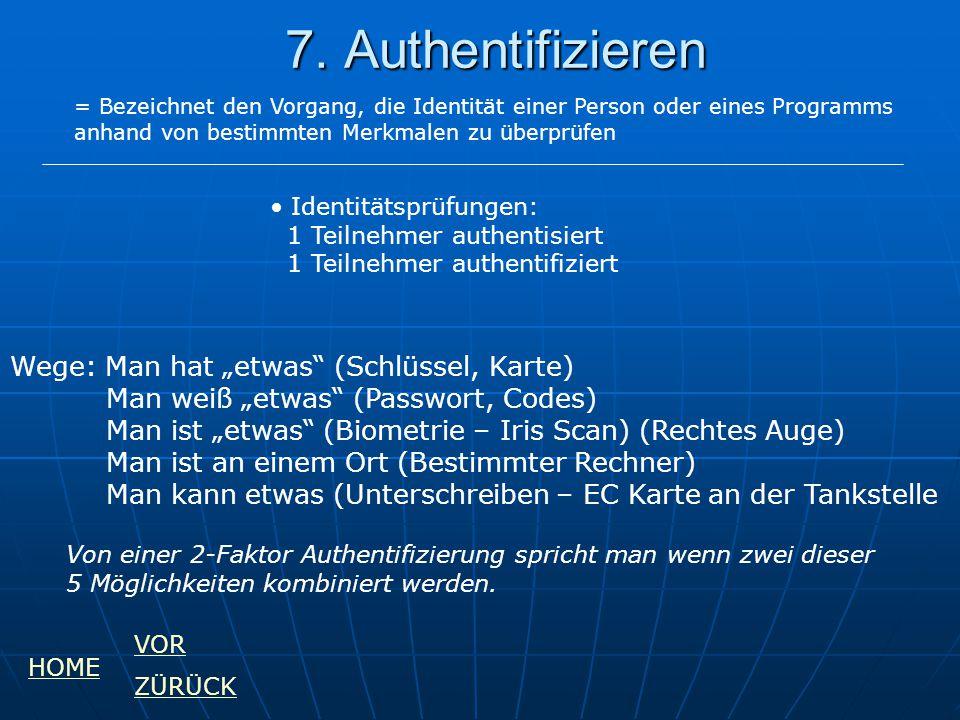 """7. Authentifizieren Wege: Man hat """"etwas (Schlüssel, Karte)"""