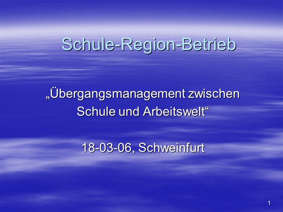 Schule-Region-Betrieb