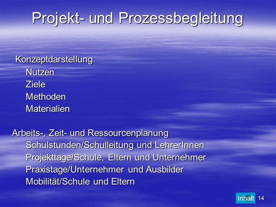 Projekt- und Prozessbegleitung
