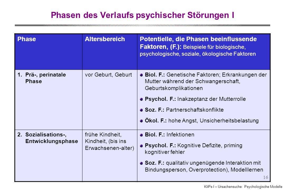 Phasen des Verlaufs psychischer Störungen I