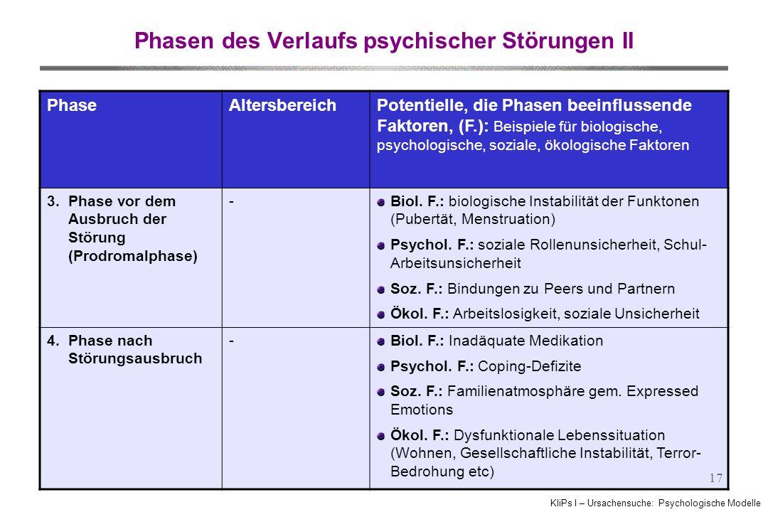 Phasen des Verlaufs psychischer Störungen II