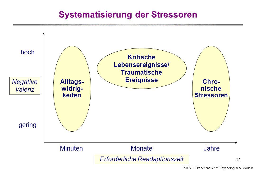 Systematisierung der Stressoren