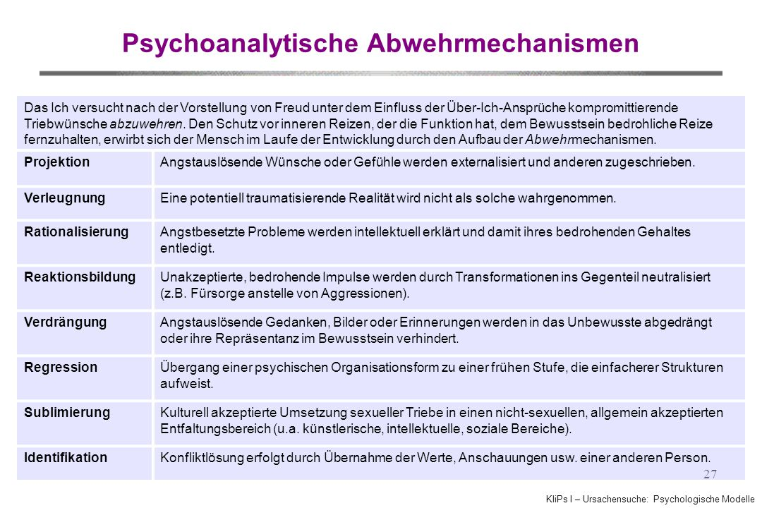 Psychoanalytische Abwehrmechanismen