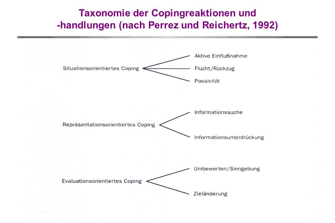 Taxonomie der Copingreaktionen und