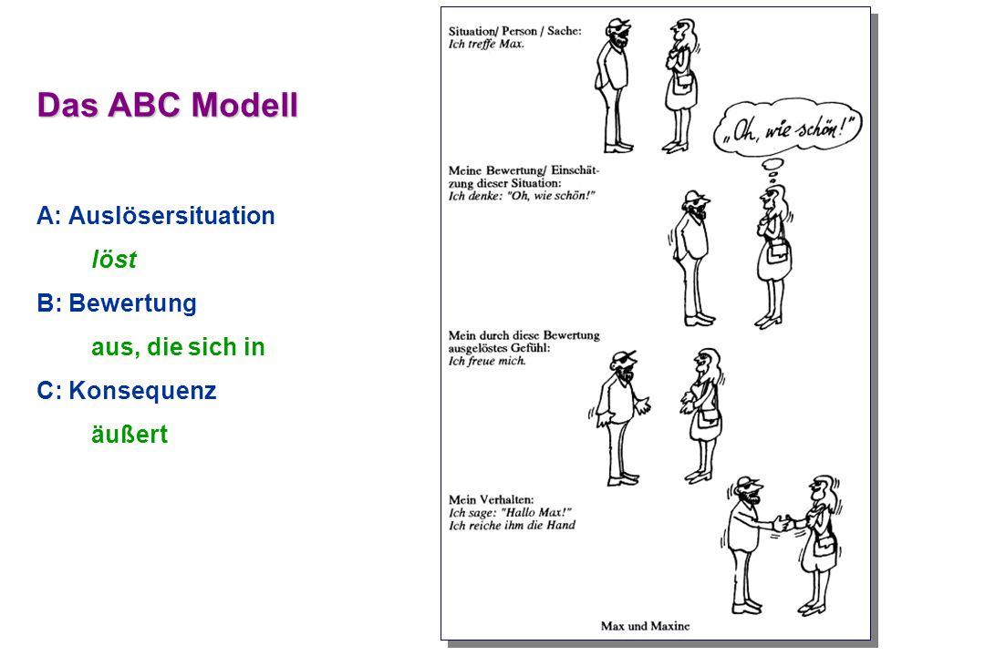 Das ABC Modell A: Auslösersituation löst B: Bewertung aus, die sich in