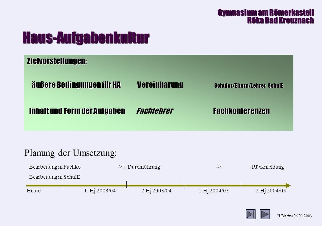 Haus-Aufgabenkultur Planung der Umsetzung: