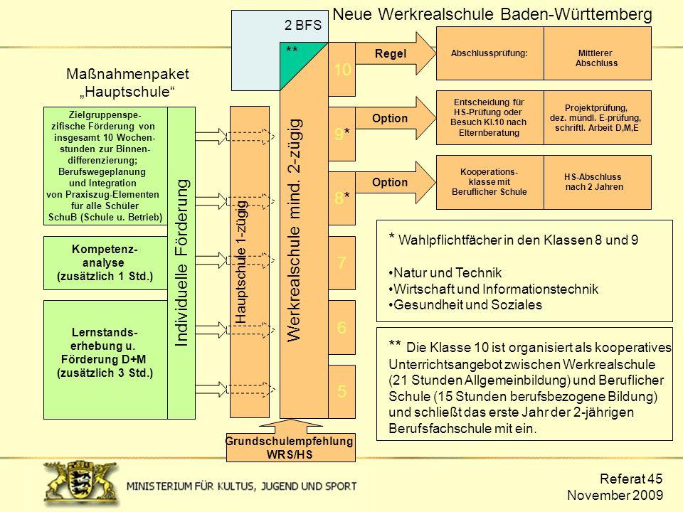Neue Werkrealschule Baden-Württemberg